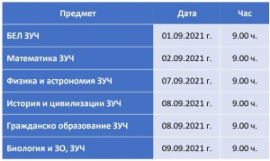 Програма поправителни изпити
